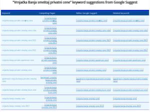 alat za pretragu ključnih reči na sajtu seobook